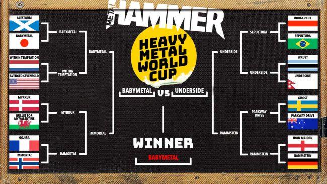 Torneo Mundial De Metal